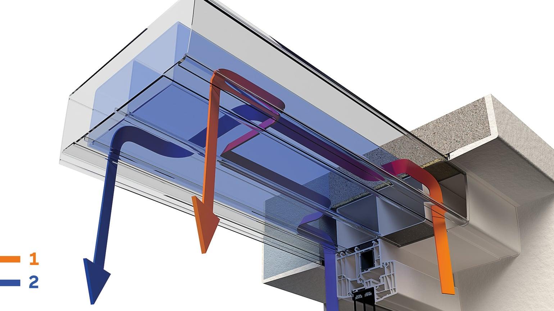 Ventilación motorizada ActiveVent